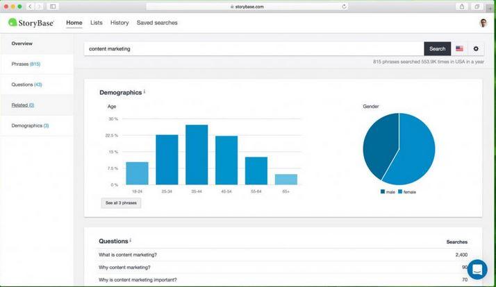 StoryBase figur - affiliate marketing