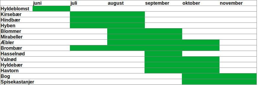Høstkalender